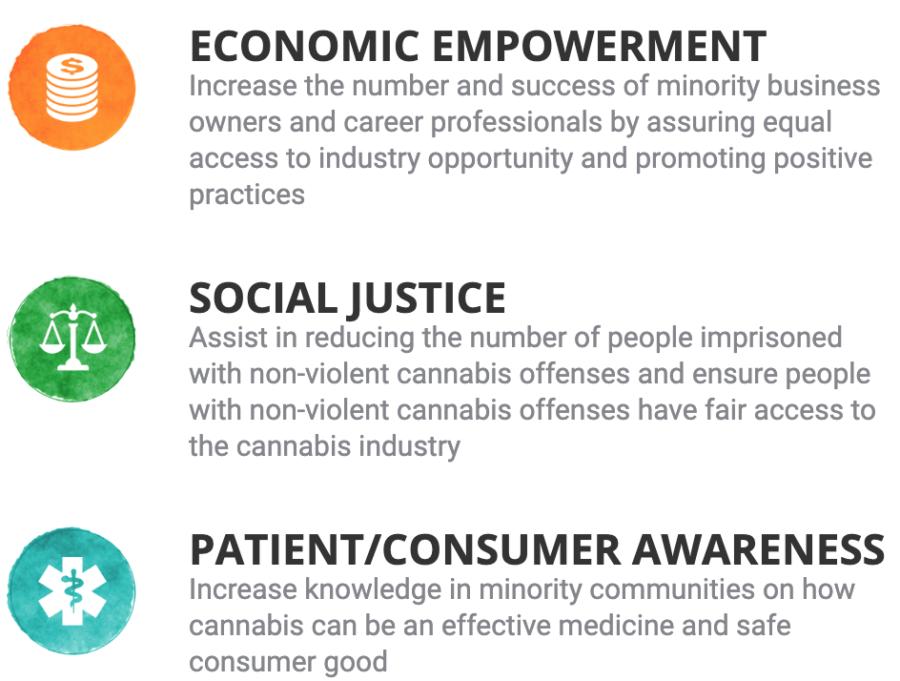 cannabis.420.biz1